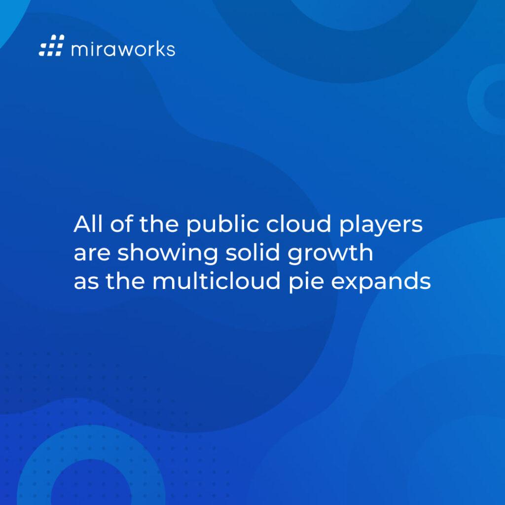 miraworks posts